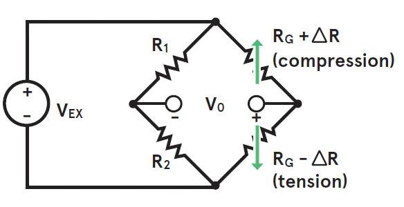 مدار یک سنسور فشار از نوع strain gauge با پل وتستون