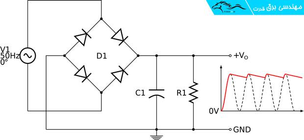 یکسوساز تمام موج (مبدل AC به DC)