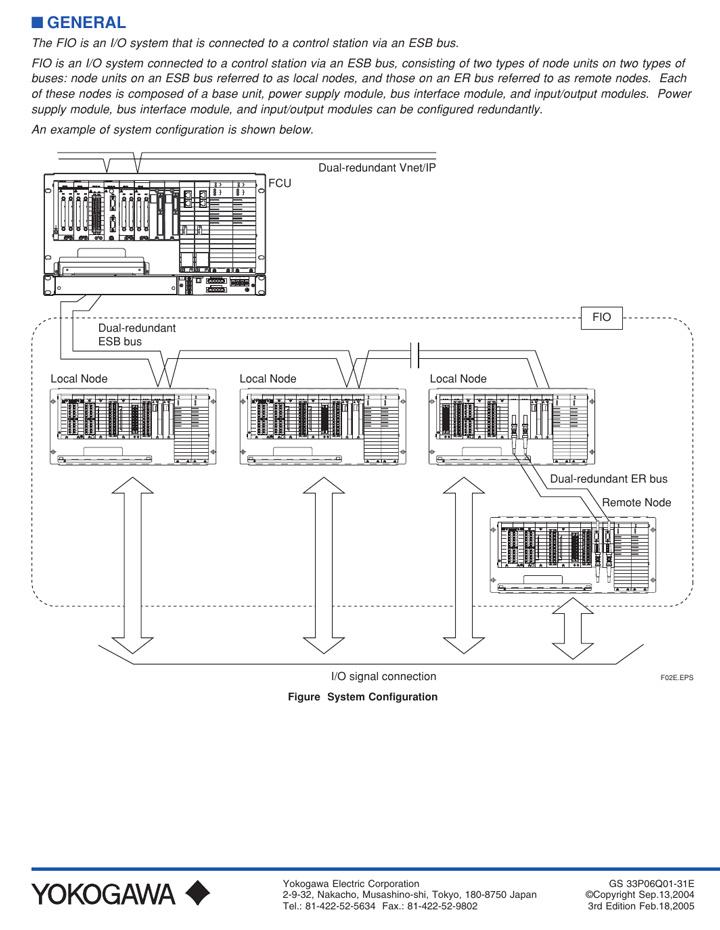 شماتیک استفاده از روش ESB