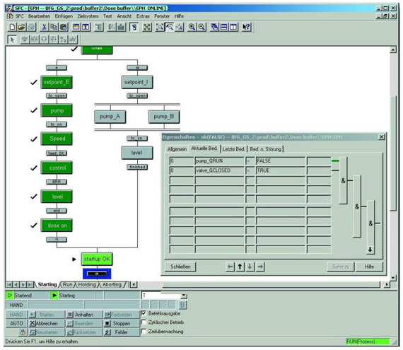 نمونه یک اجرای ترتیبی