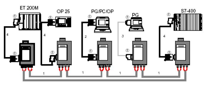 توپولوژی حلقوی با استفاده از OLM