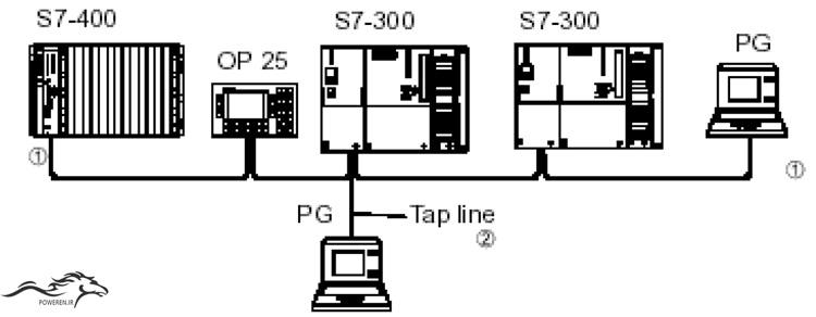 توپولوژی شبکه الکتریکی