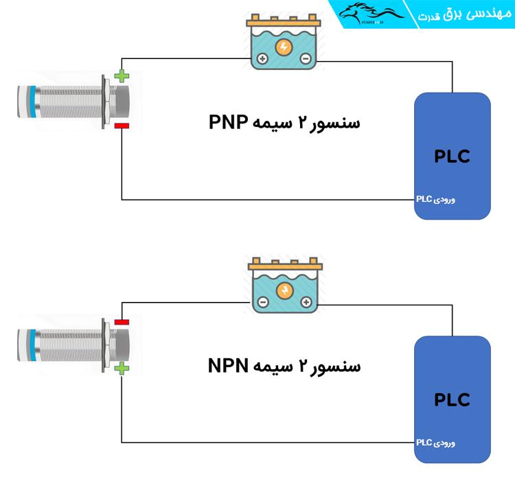 اتصال سنسور ۲ سیمه به PLC