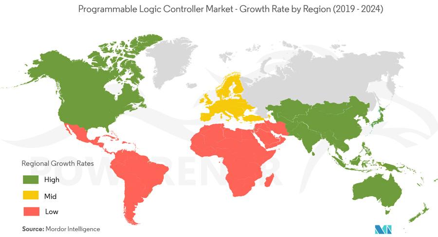 سهم کشورها از رشد PLC