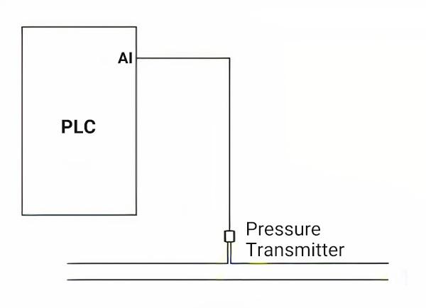 ورودی آنالوگ به PLC