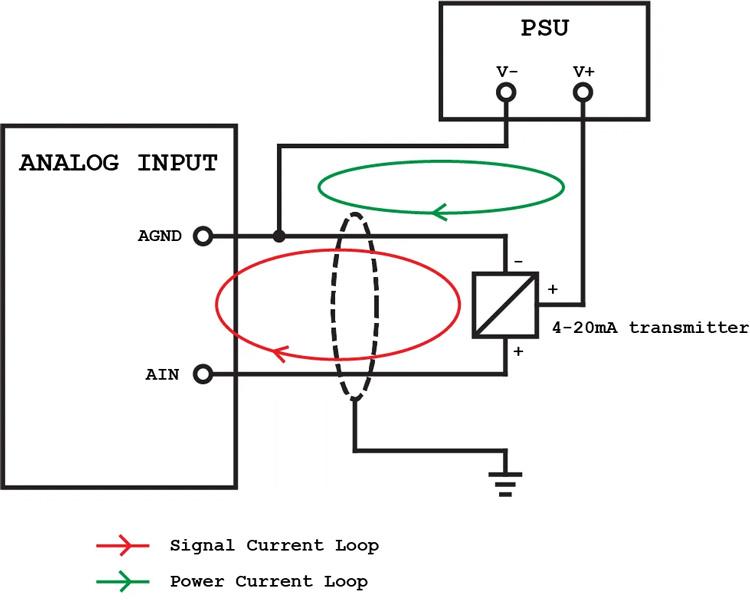 ورودی آنالوگ ۳ سیمه با حلقه سیگنال و منبع جداگانه